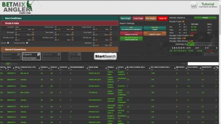 Horse betting prediction software tqm csgo betting